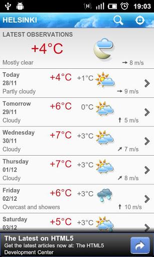 Форека прогноз погоды