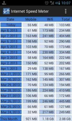 Тест скорости работы интернета